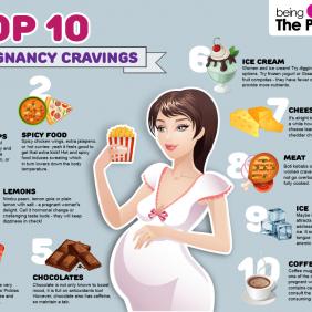 Hamilelikte Aşerme ve Bazı Besinlerden Kaçınma